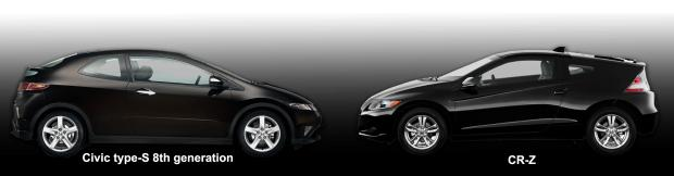 Cr Z Or Civic No Doubts For Me All The Way