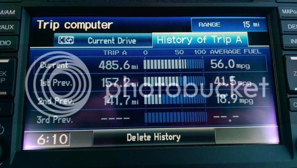 56 0 MPG on first tank fill up   Honda CR-Z Hybrid Car Forums
