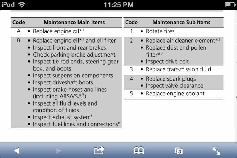 Honda Civic 2012 Code A13