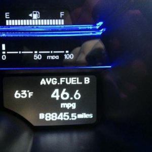 46 MPG average over nearly 9,000 miles.